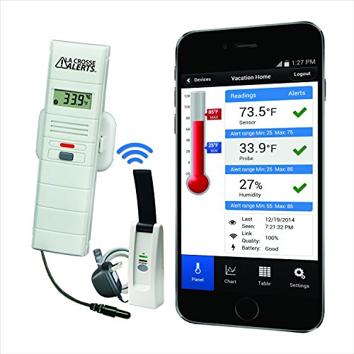 La Crosse Alerts 926-25101-GP Wireless Monitor System Set with Dry Probe Reviews