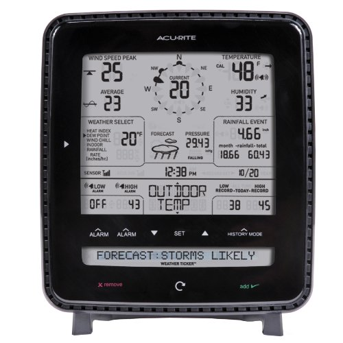 AcuRite 01500 Wireless Weather Station with Wind and Rain Sensor Reviews
