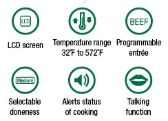 Grill Right Wireless Talking Thermometer features