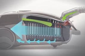 OptiFlow technology