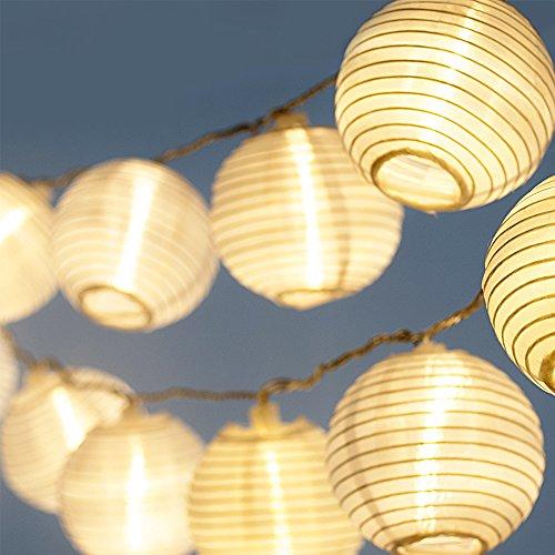 Bulbs Ings Ideas